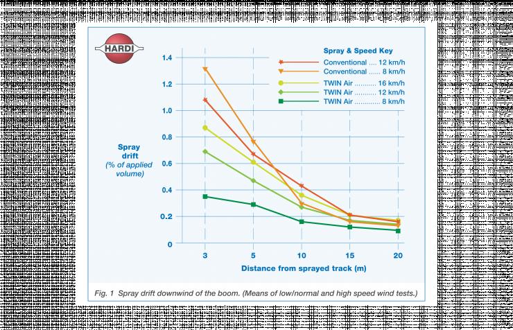 HARDI TWIN Report Chart (ALT)-01.png