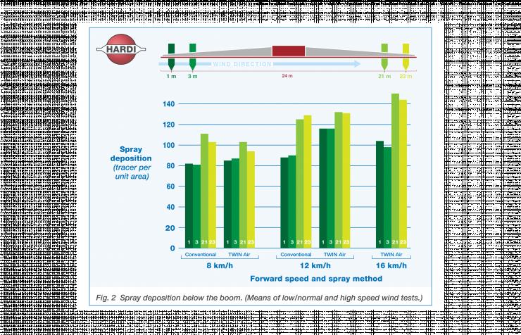HARDI TWIN Report Chart (ALT)-02.png